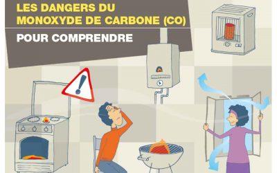 Prévention – Monoxyde de carbonne